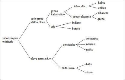 figura2