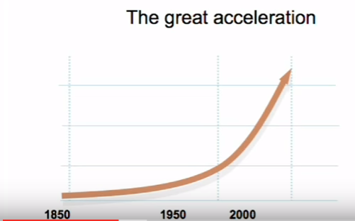 acceleration_as